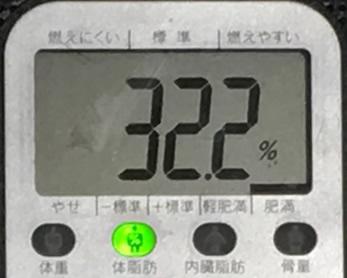 DAY1の体脂肪率測定結果