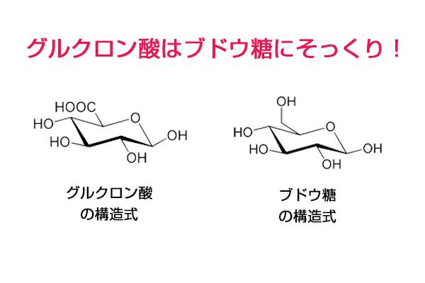 グルクロン酸とブドウ糖(グルコース)の化学構造式はそっくり